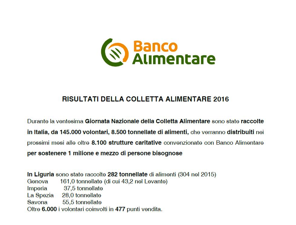 risultati-della-colletta-alimentare-2016